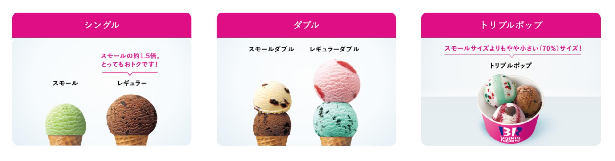 アイスのサイズと種類の写真
