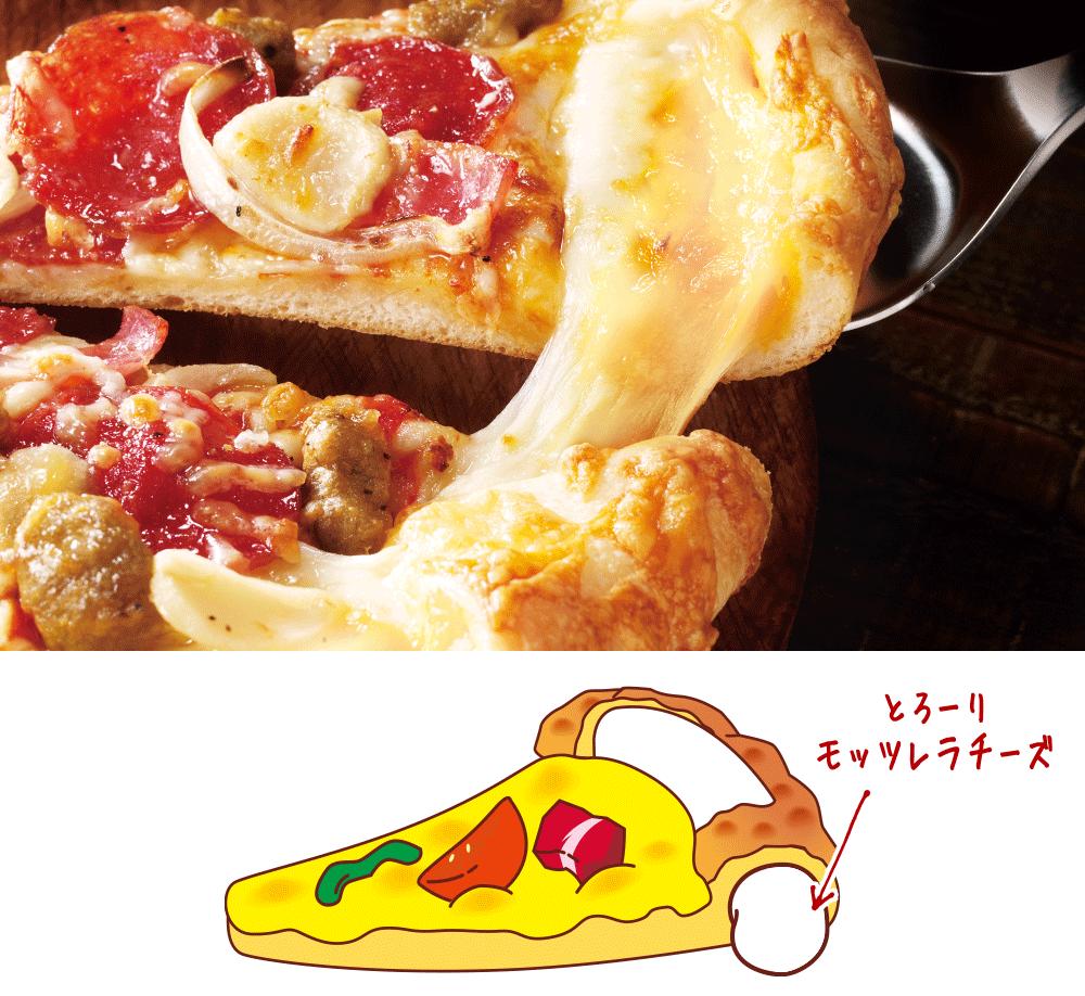 ピザハットの生地「たっぷりチーズクラスト」