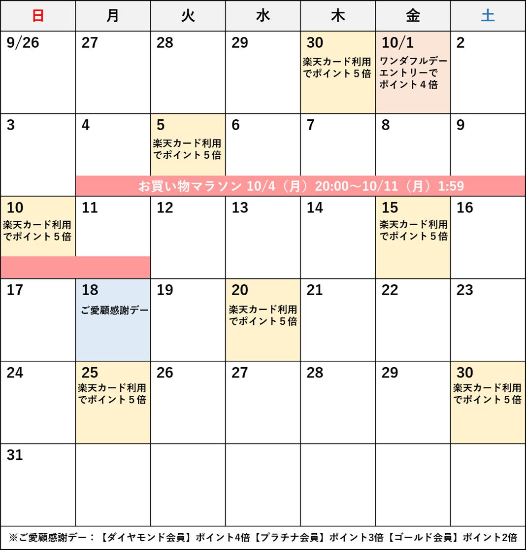 10月の楽天セールカレンダー