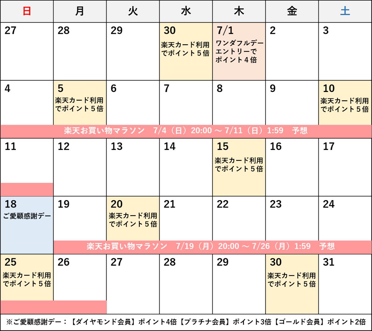 7月の楽天イベントカレンダー