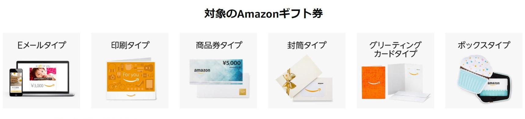 キャンペーン対象のAmazonギフト券