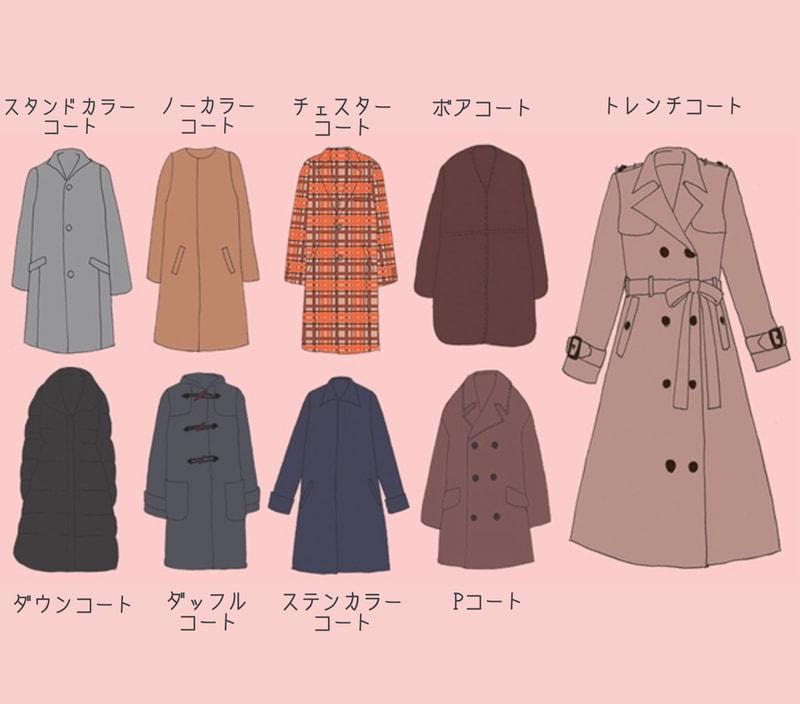 ジャケット 種類