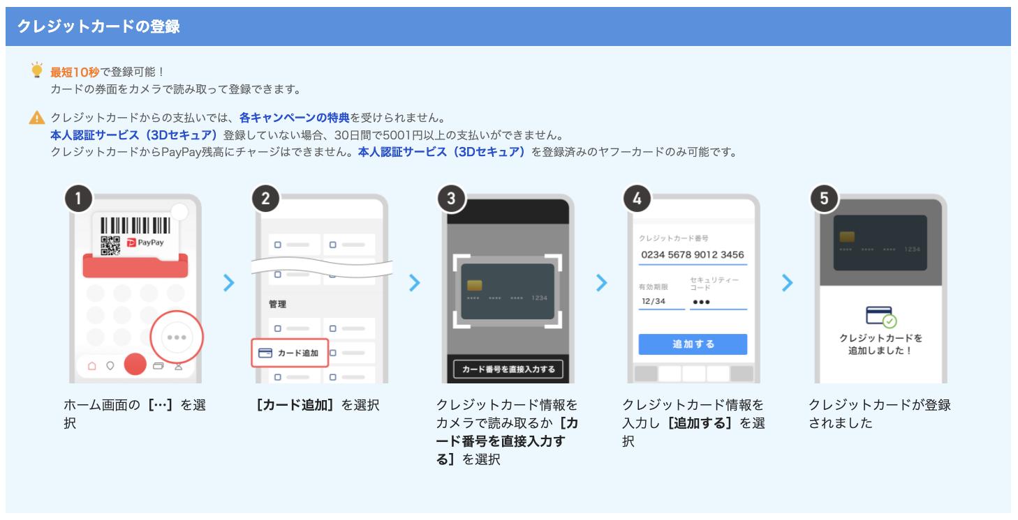 クレジットカードを登録する方法