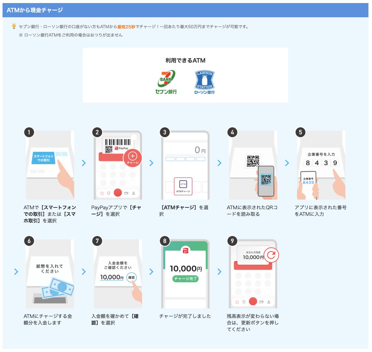 セブン銀行ATMの登録方法