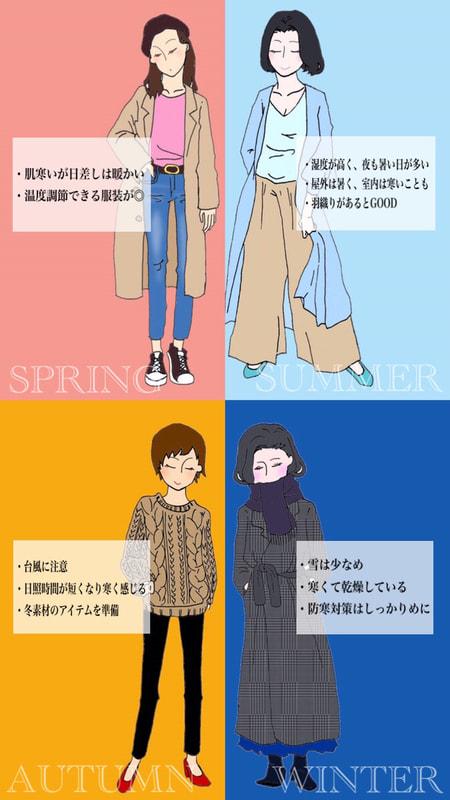 東京 天気 服装