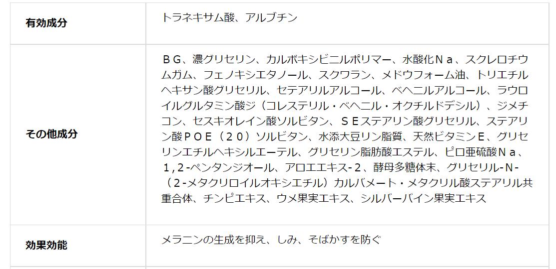 BIHACURE(ビハキュア)の成分表