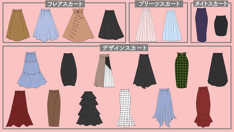 一覧表】スカートの種類を骨格・シルエット・素材別に知ろう