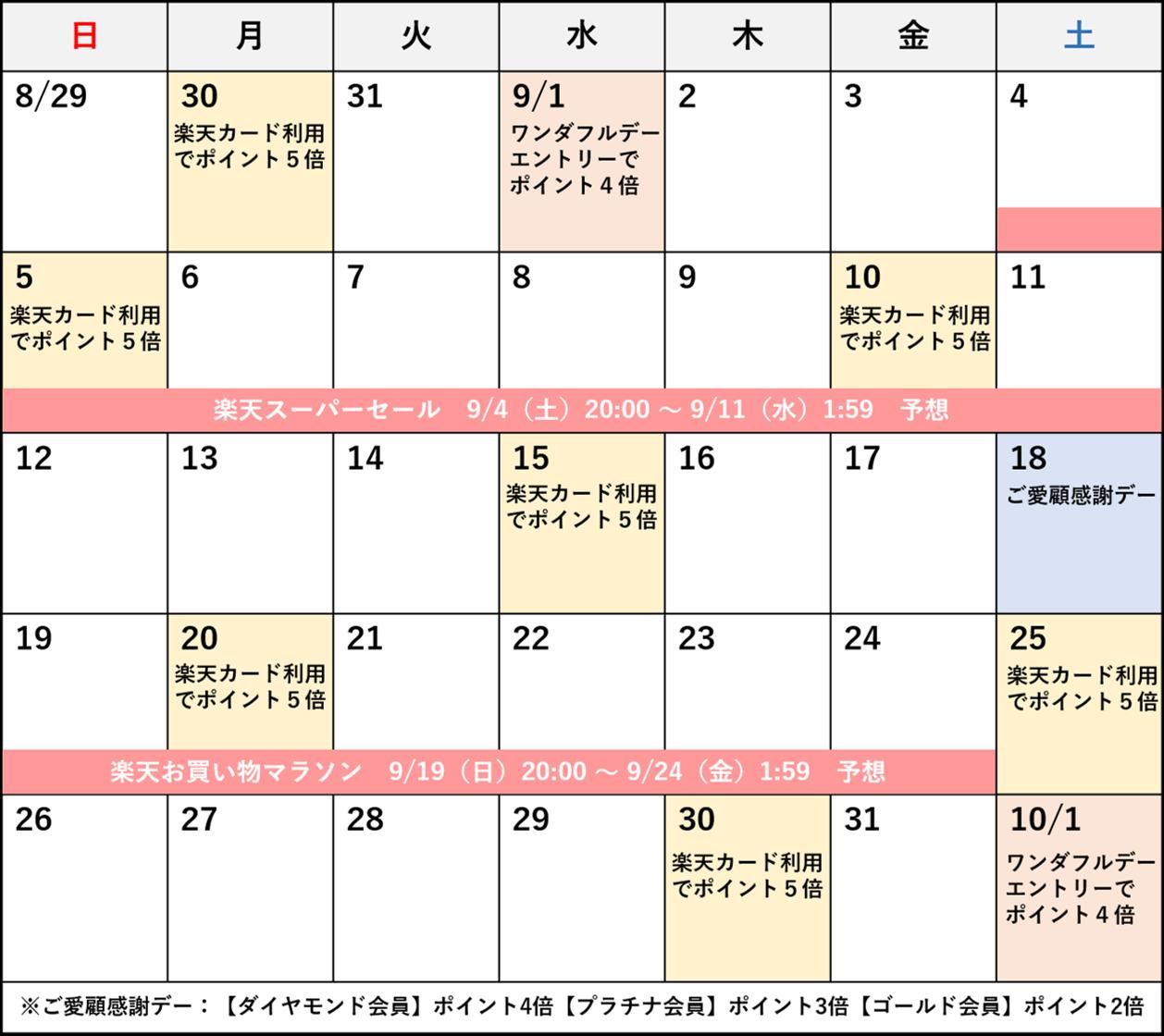 9月の楽天イベントカレンダー