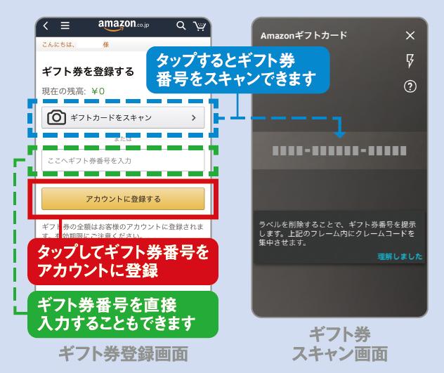 Amazonギフト券の登録方法ステップ3